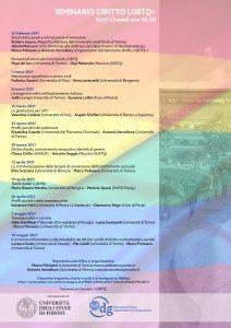 A voce sola: il Queer invade le università